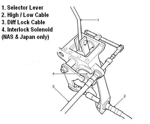 subaru impreza wiring diagram jeep cherokee html